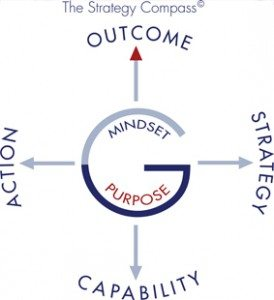 Strategy Compass by Gavin Preston